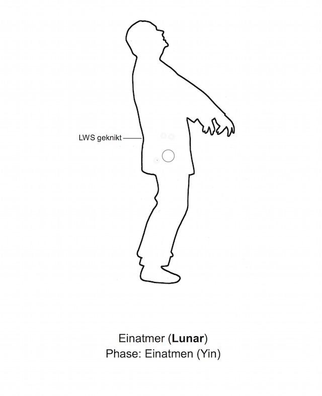 Abb.1.Lebenstor-Qigong1-lunar-yin