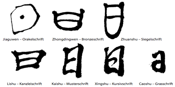 Kalligraphie, das Schreiben als Bewegungskunst