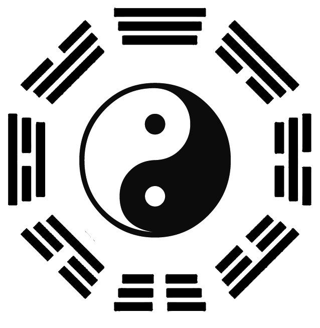 Pakua-Symbol