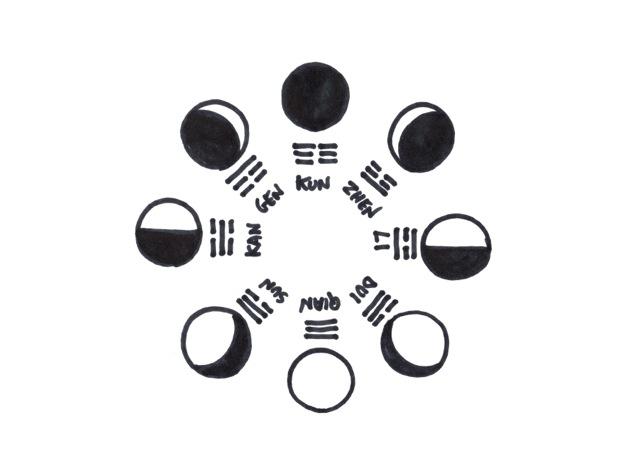 yin yang mondphasen